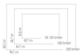 Puslespilrammens størrelse
